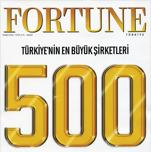 Fortune 500'de Türkiye'nin en büyüğü Tüpraş oldu